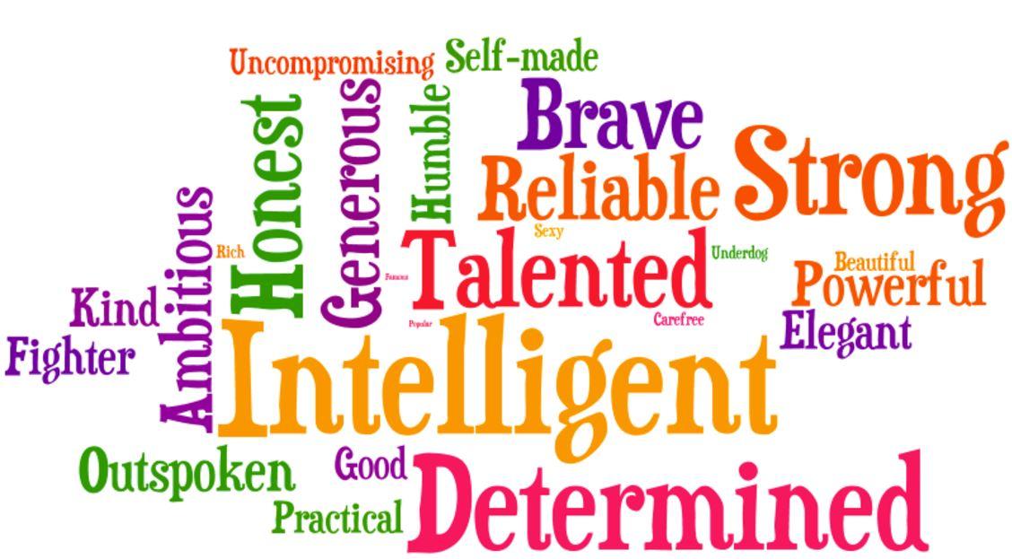 Match based on personality traits -Fraz!
